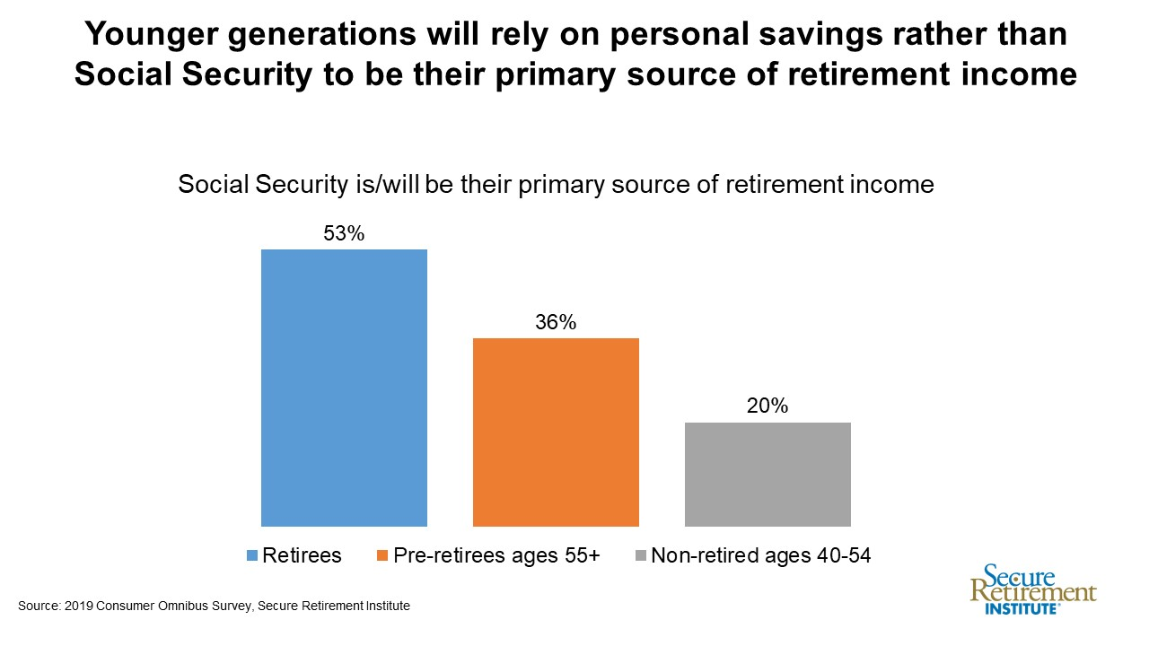 primary-source-of-retirement-income
